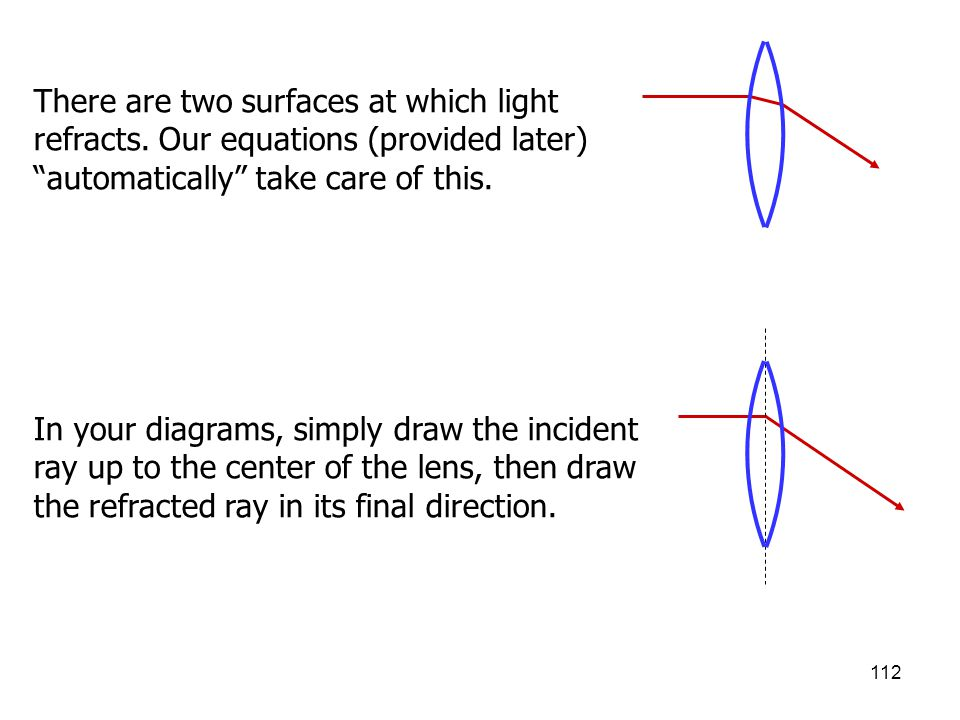 There are two surfaces at which light refracts