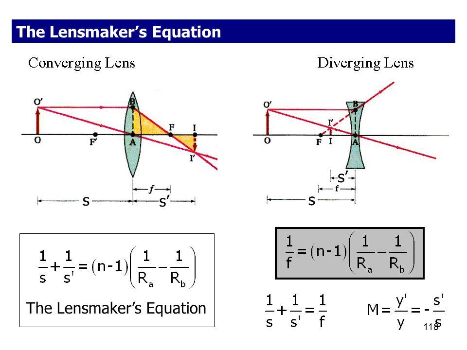 The Lensmaker's Equation