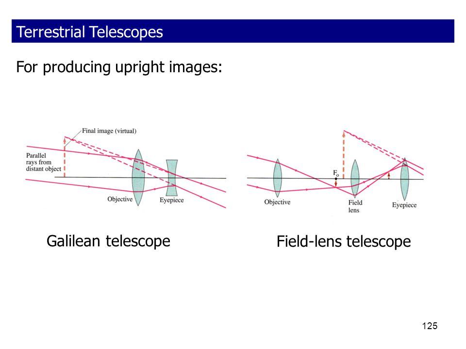 Terrestrial Telescopes