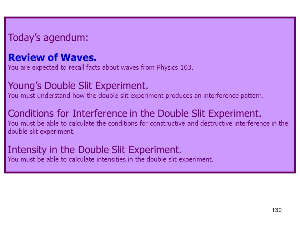 Young's Double Slit Experiment.