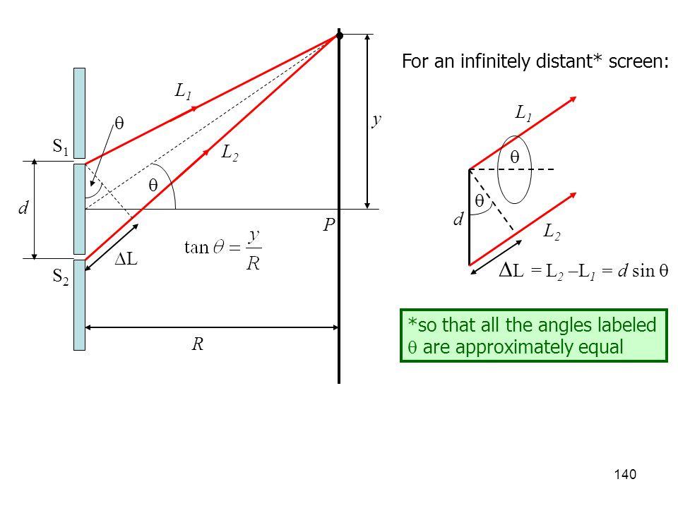 L = L2 –L1 = d sin  For an infinitely distant* screen: L1 L1 y  S1