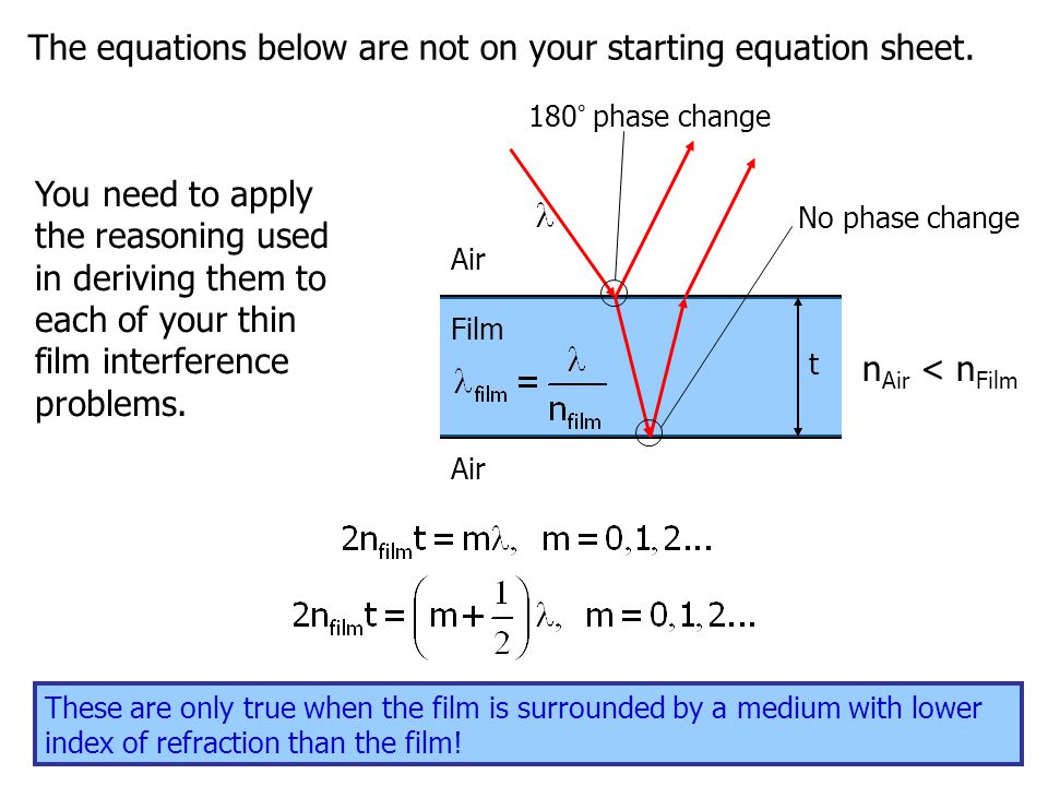 The equations below are not on your starting equation sheet.