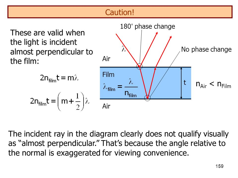 Caution! 180° phase change. These are valid when the light is incident almost perpendicular to the film: