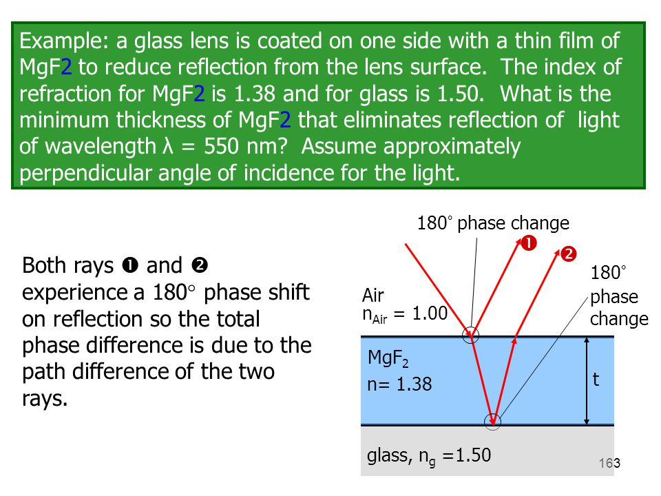 Example: a glass lens is coated on one side with a thin film of MgF2 to reduce reflection from the lens surface. The index of refraction for MgF2 is 1.38 and for glass is 1.50. What is the minimum thickness of MgF2 that eliminates reflection of light of wavelength λ = 550 nm Assume approximately perpendicular angle of incidence for the light.