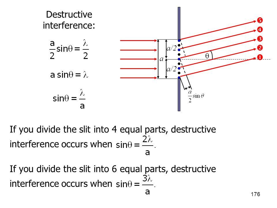 Destructive interference: