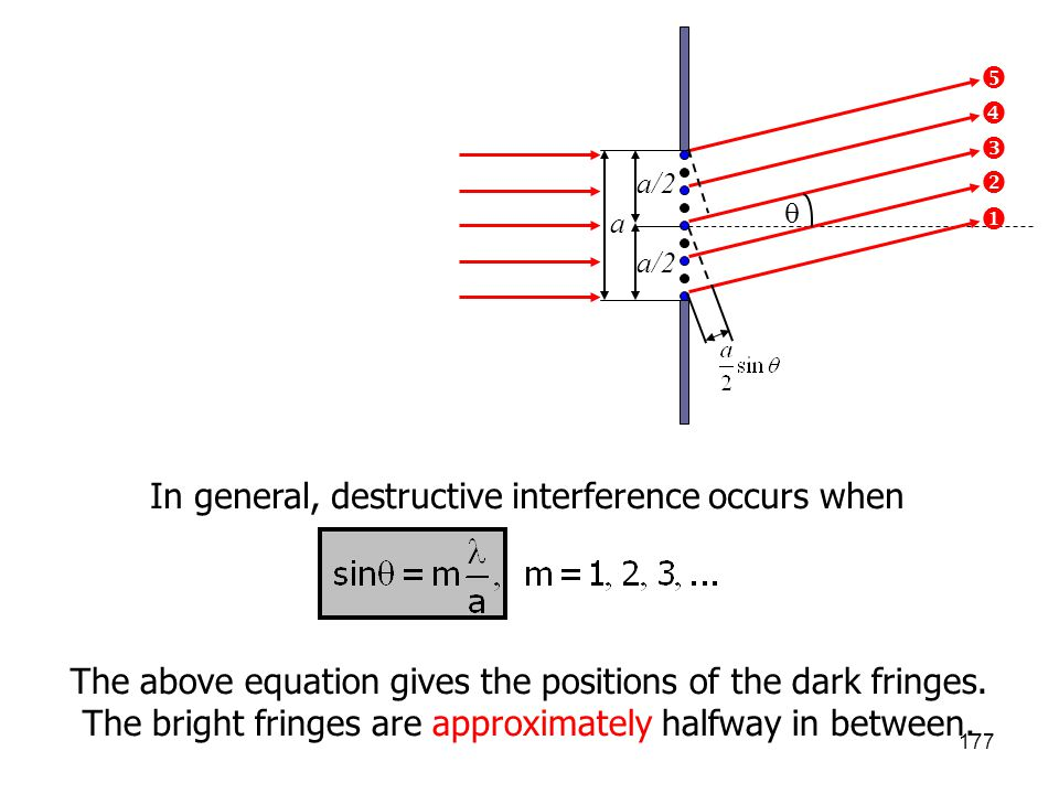 In general, destructive interference occurs when