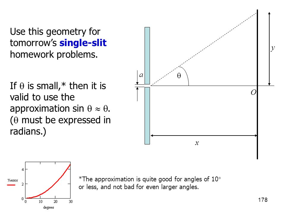 Use this geometry for tomorrow's single-slit homework problems.