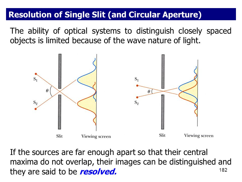 Resolution of Single Slit (and Circular Aperture)