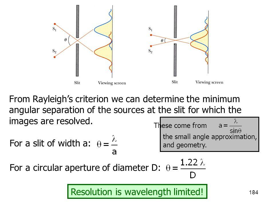 For a circular aperture of diameter D: