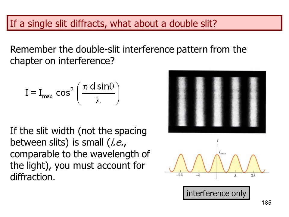 If a single slit diffracts, what about a double slit