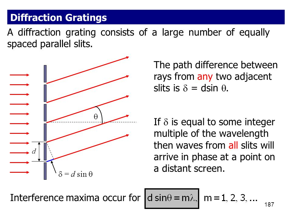 Interference maxima occur for