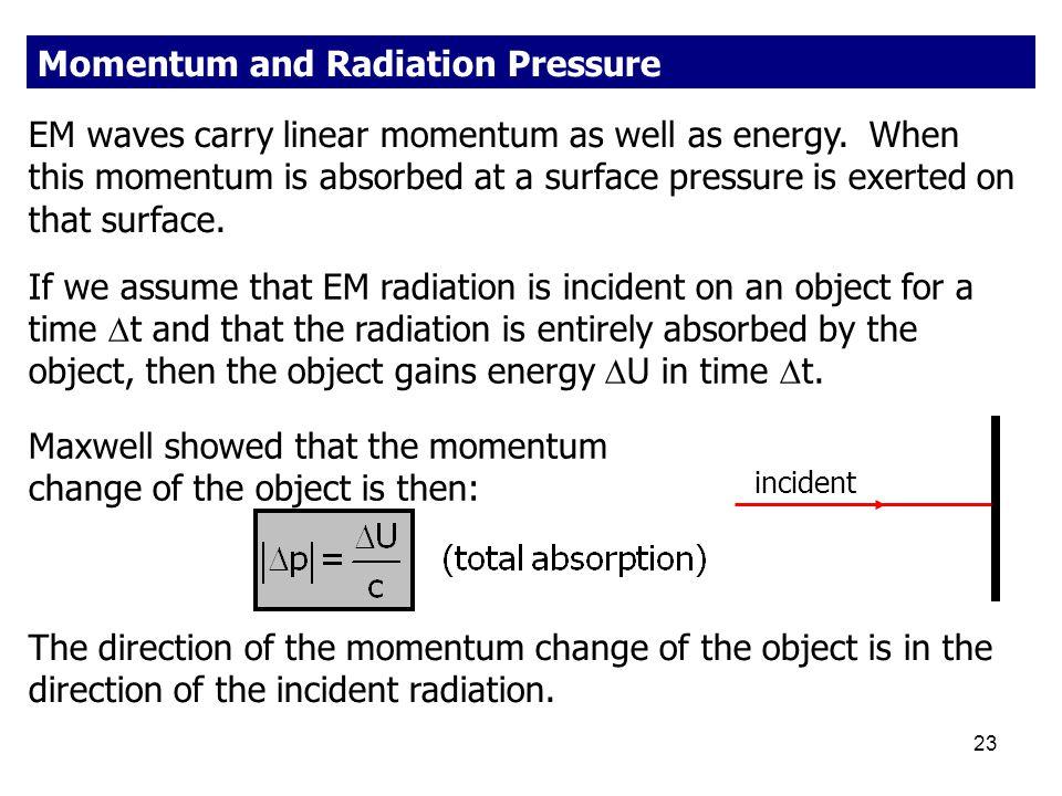 Momentum and Radiation Pressure