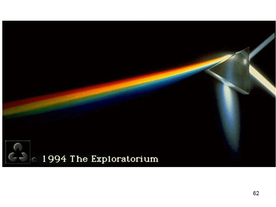 Picture from the Exploratorium (http://www.exploratorium.edu/).