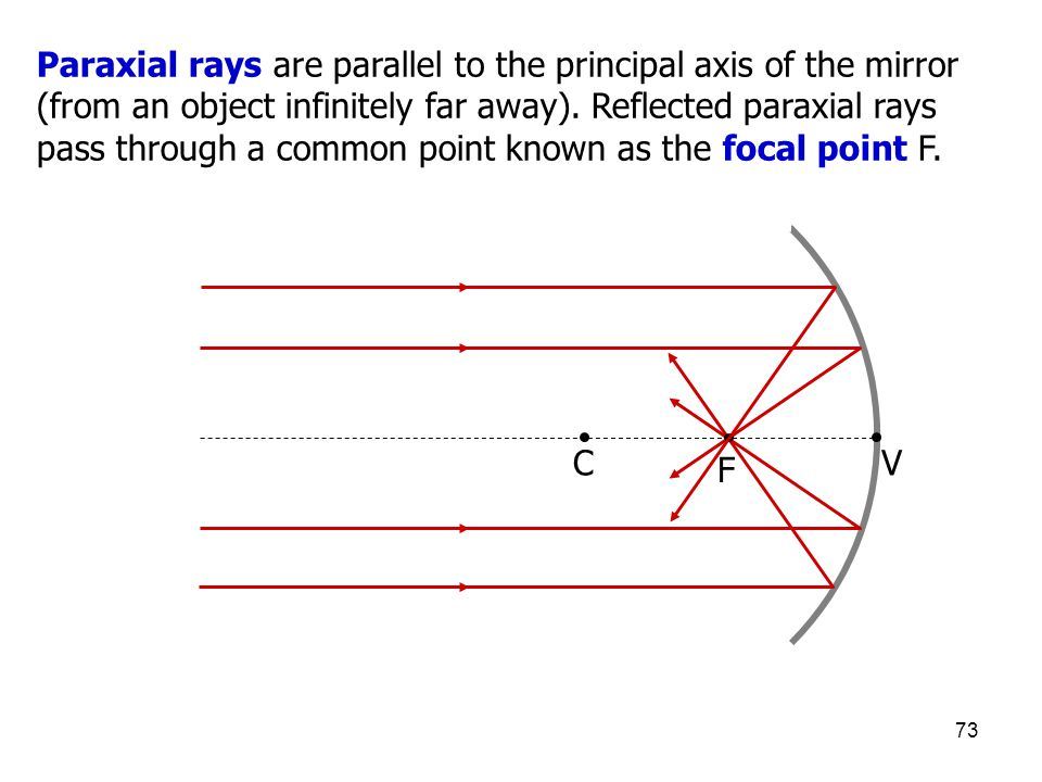 Paraxial rays are parallel to the principal axis of the mirror (from an object infinitely far away). Reflected paraxial rays pass through a common point known as the focal point F.