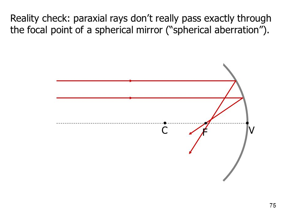 Reality check: paraxial rays don't really pass exactly through the focal point of a spherical mirror ( spherical aberration ).