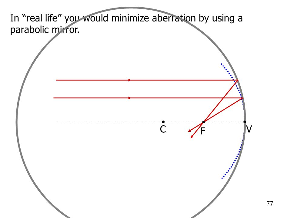 In real life you would minimize aberration by using a parabolic mirror.