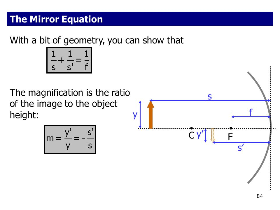 The Mirror Equation With a bit of geometry, you can show that. The magnification is the ratio of the image to the object height: