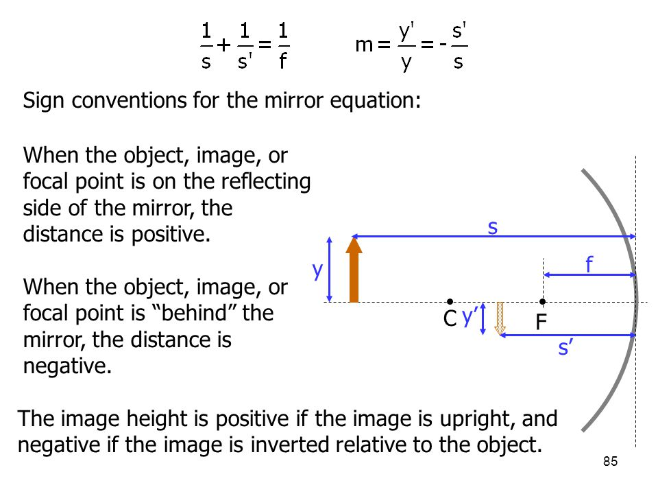 Sign conventions for the mirror equation: