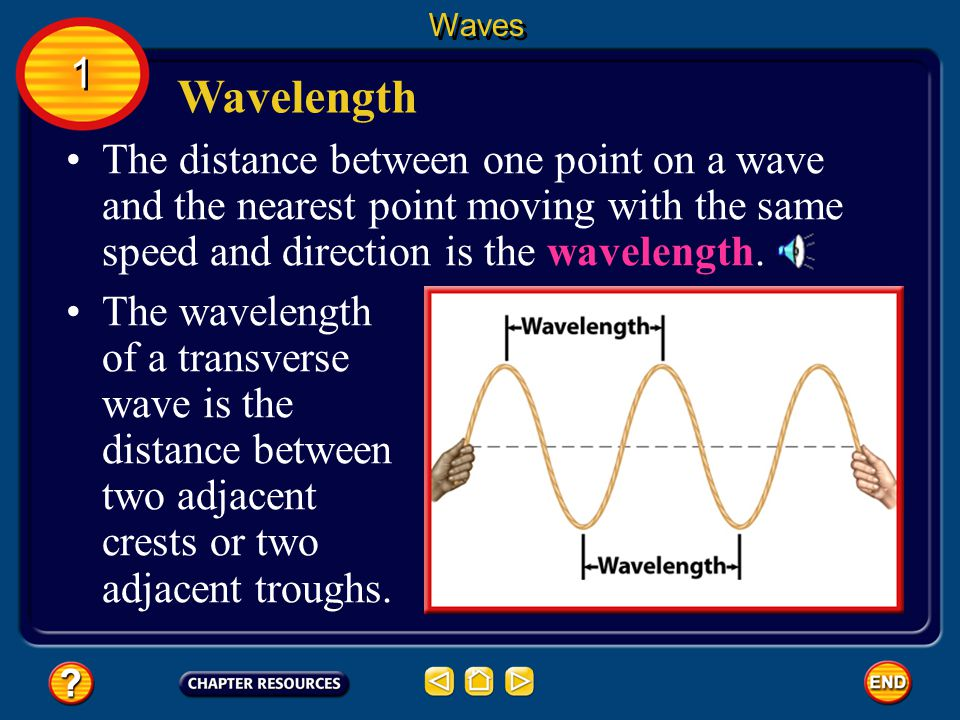 Waves 1. Wavelength. The distance between one point on a wave and the nearest point moving with the same speed and direction is the wavelength.
