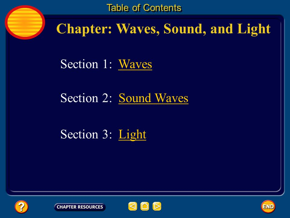 Chapter: Waves, Sound, and Light