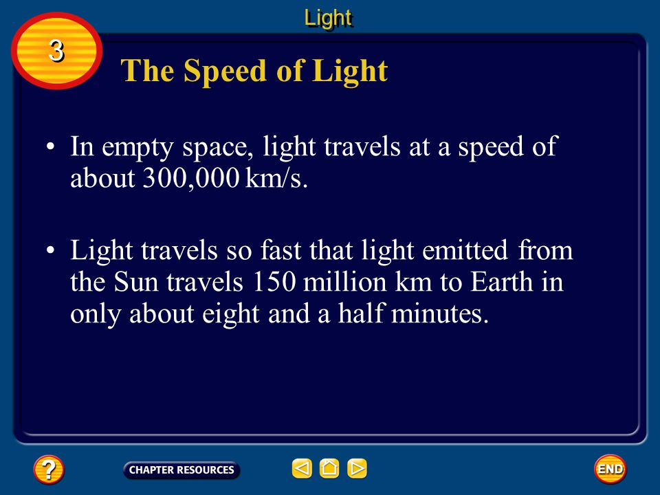 Light 3. The Speed of Light. In empty space, light travels at a speed of about 300,000 km/s.