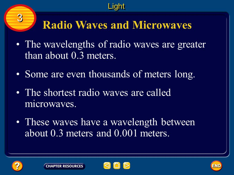 Radio Waves and Microwaves