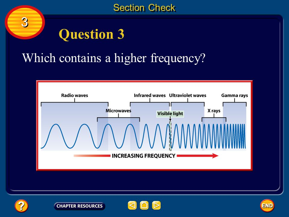 Section Check 3 Question 3 Which contains a higher frequency