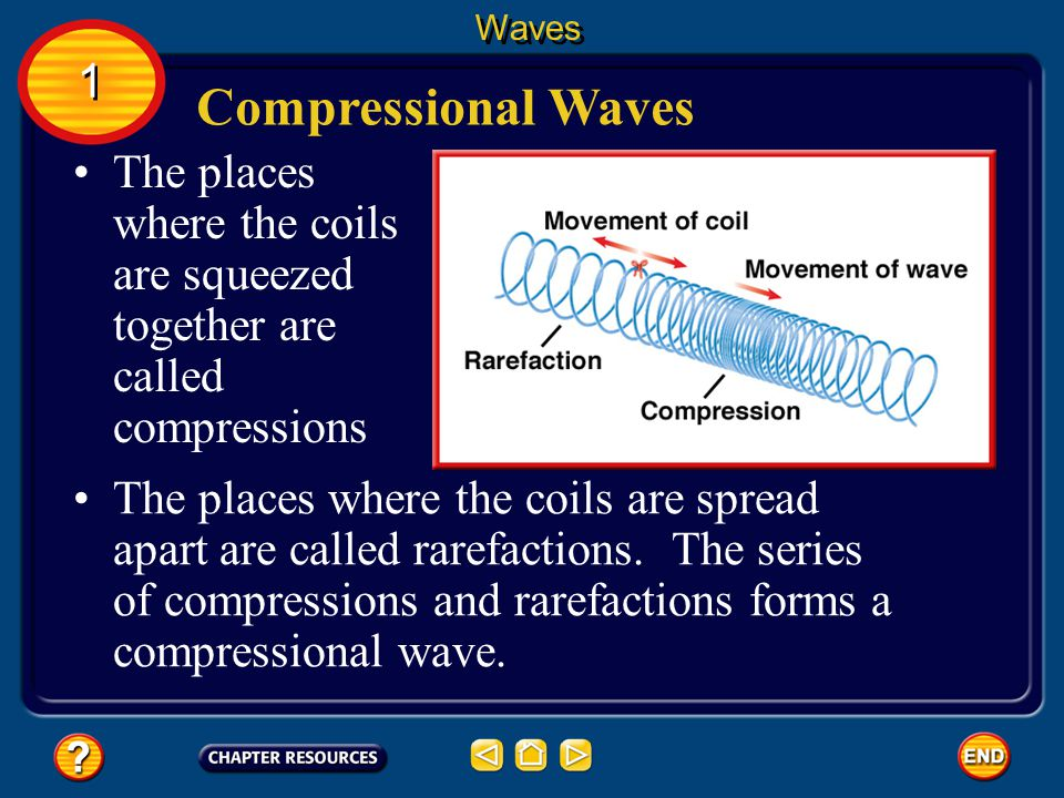 Waves 1. Compressional Waves. The places where the coils are squeezed together are called compressions.