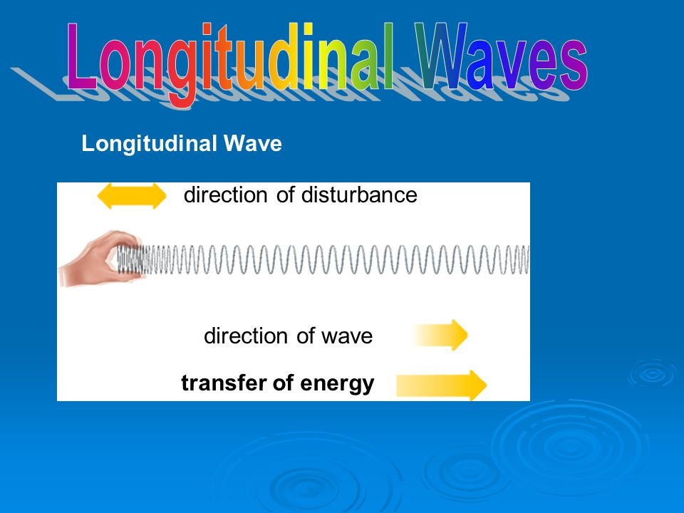 Longitudinal Waves Longitudinal Wave direction of disturbance