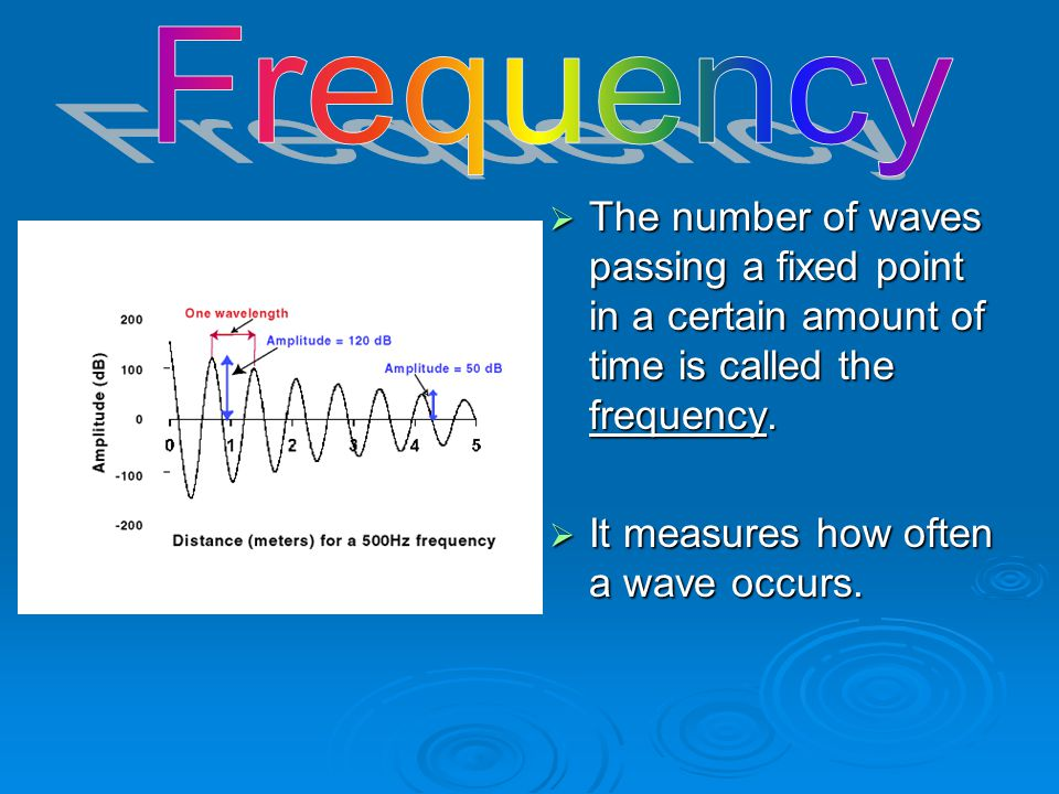 Frequency The number of waves passing a fixed point in a certain amount of time is called the frequency.