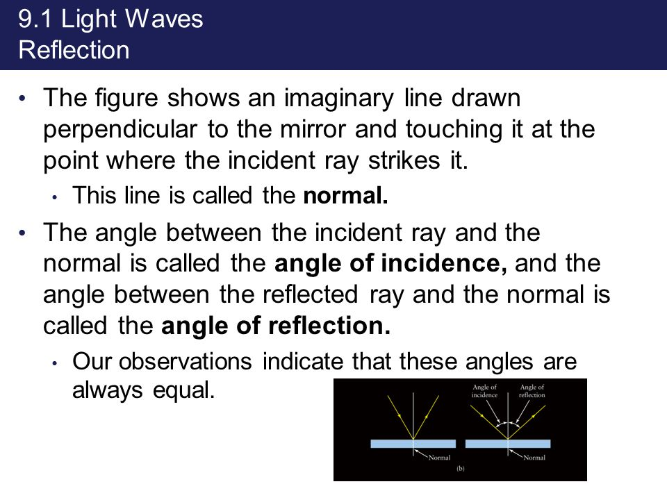 9.1 Light Waves Reflection