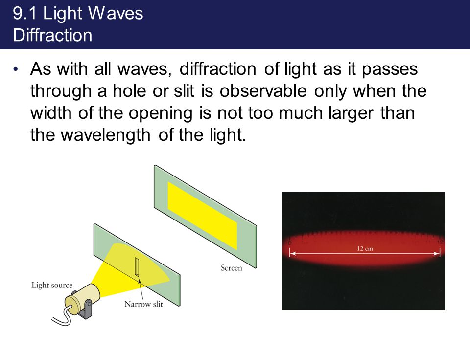 9.1 Light Waves Diffraction