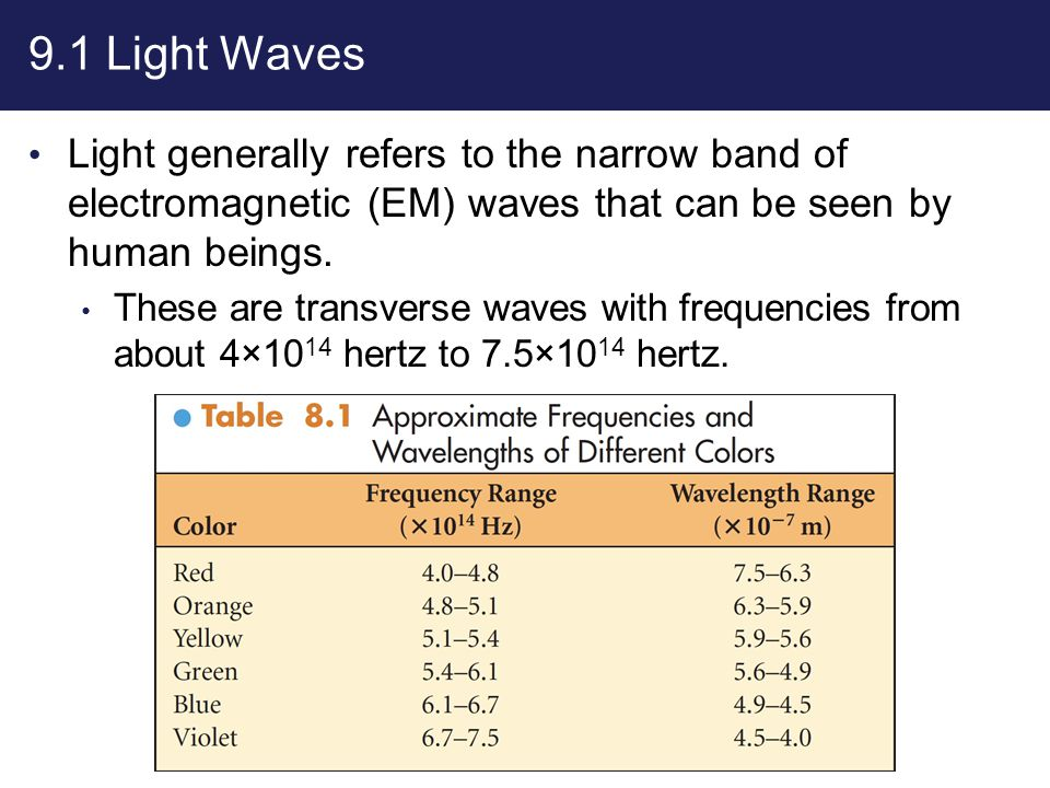 9.1 Light Waves Light generally refers to the narrow band of electromagnetic (EM) waves that can be seen by human beings.