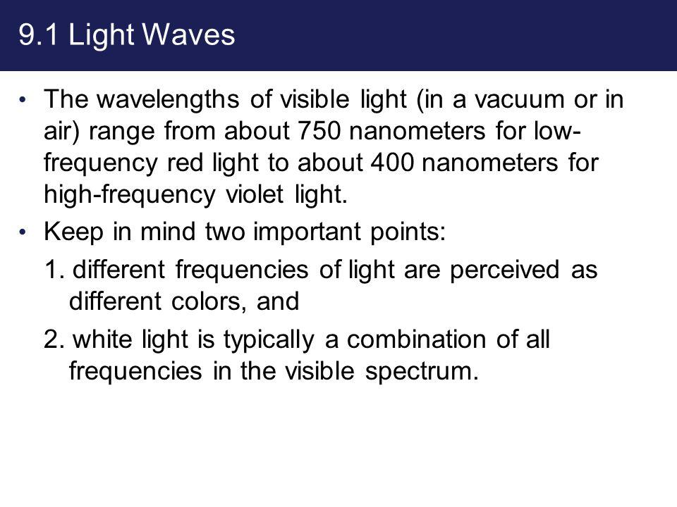 9.1 Light Waves