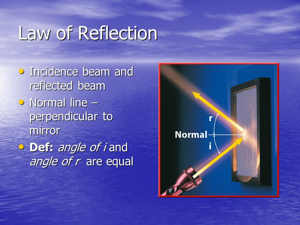 Law of Reflection Incidence beam and reflected beam