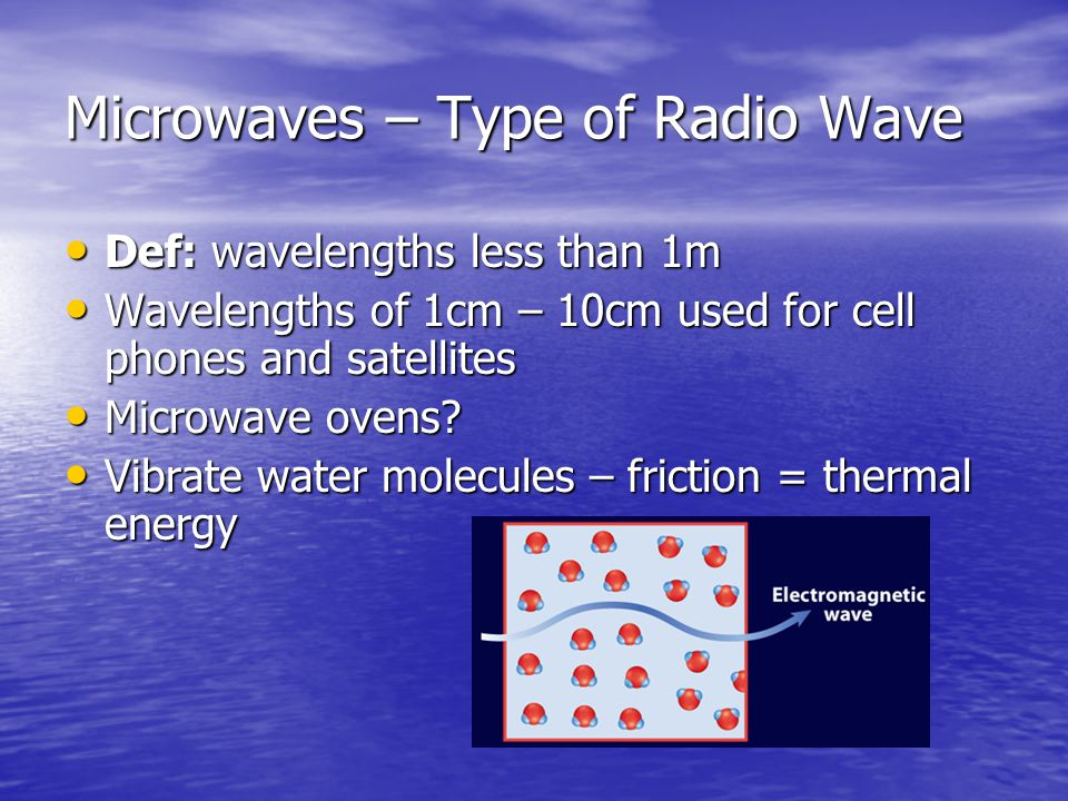 Microwaves – Type of Radio Wave