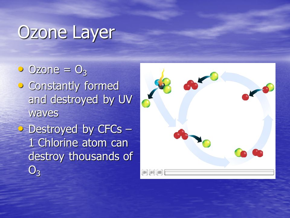 Ozone Layer Ozone = O3 Constantly formed and destroyed by UV waves