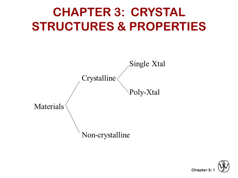 CHAPTER 3: CRYSTAL STRUCTURES & PROPERTIES