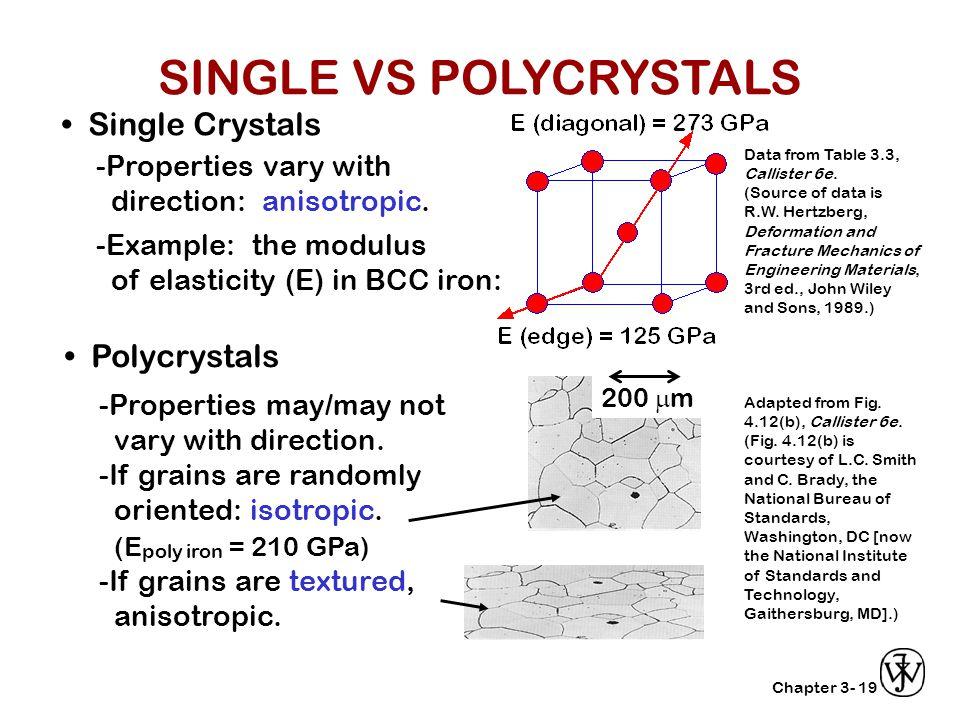 SINGLE VS POLYCRYSTALS