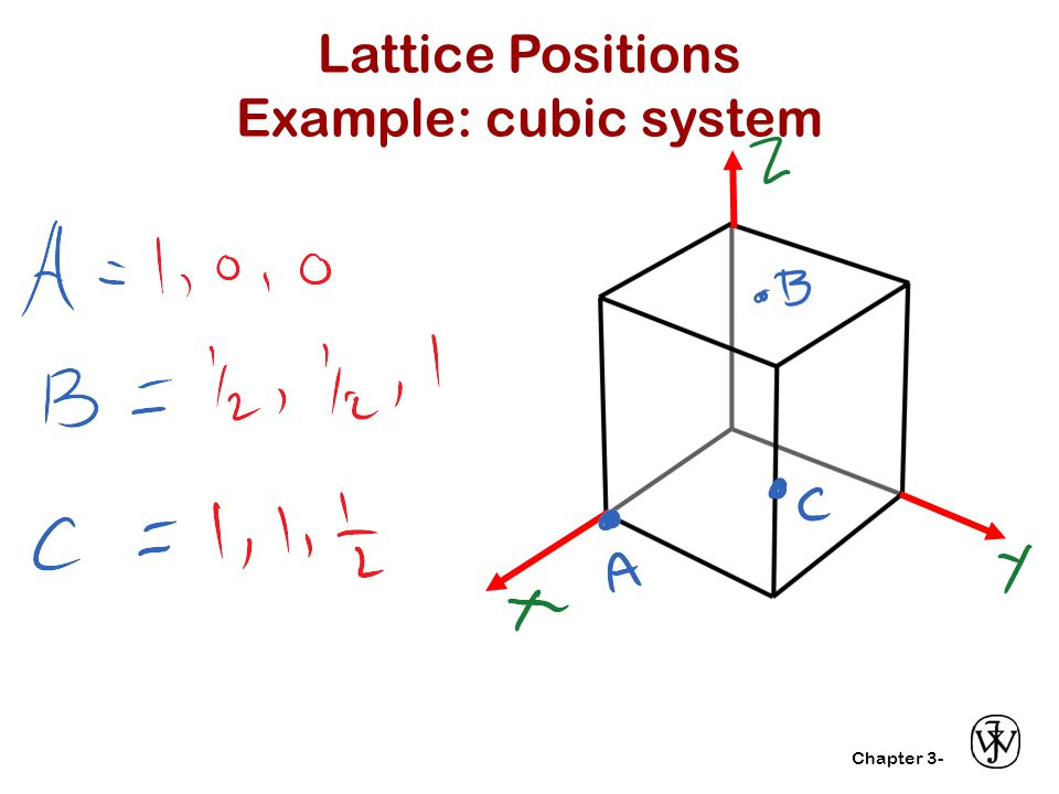 Lattice Positions Example: cubic system