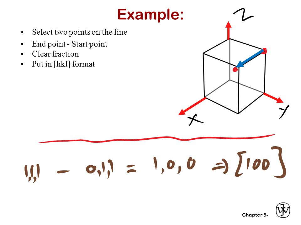 Example: Select two points on the line End point - Start point