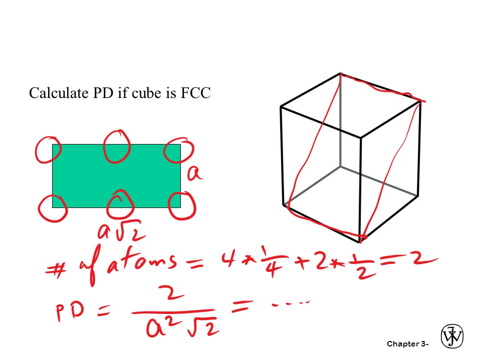 Calculate PD if cube is FCC