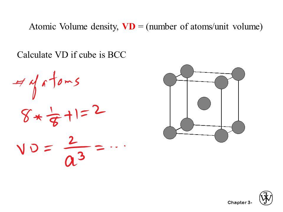 Atomic Volume density, VD = (number of atoms/unit volume)