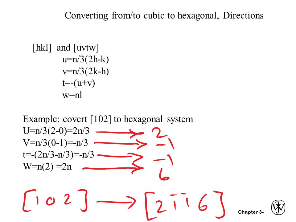 Converting from/to cubic to hexagonal, Directions