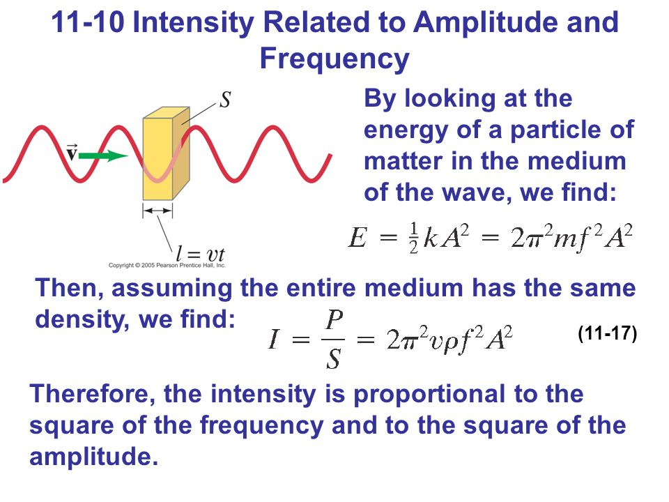 11-10 Intensity Related to Amplitude and Frequency