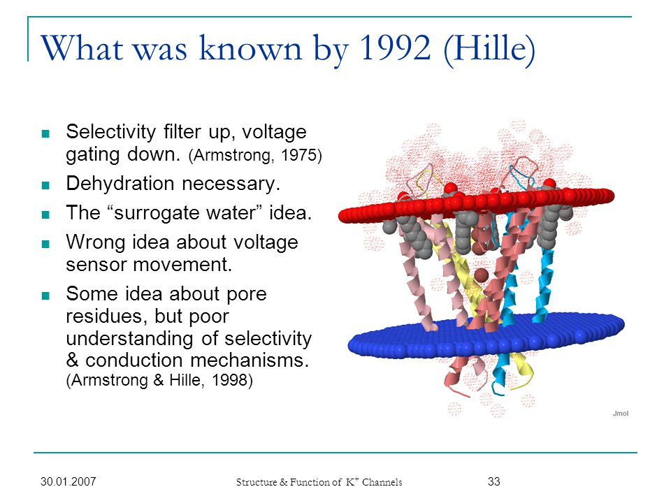 What was known by 1992 (Hille)