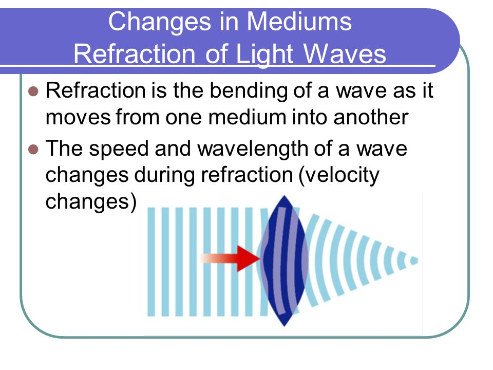 Changes in Mediums Refraction of Light Waves