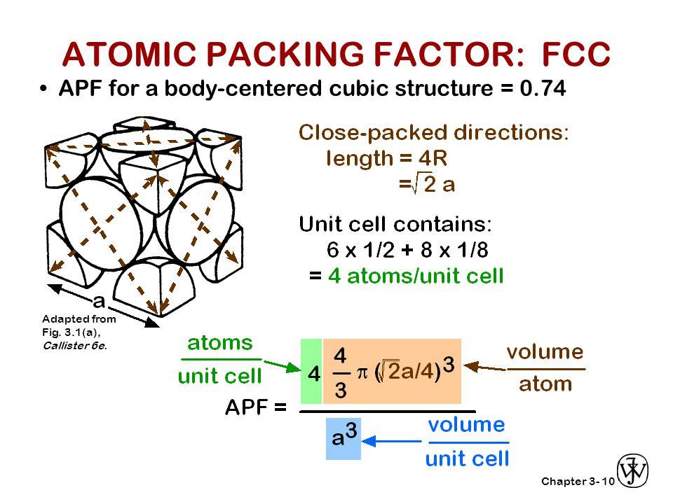 ATOMIC PACKING FACTOR: FCC