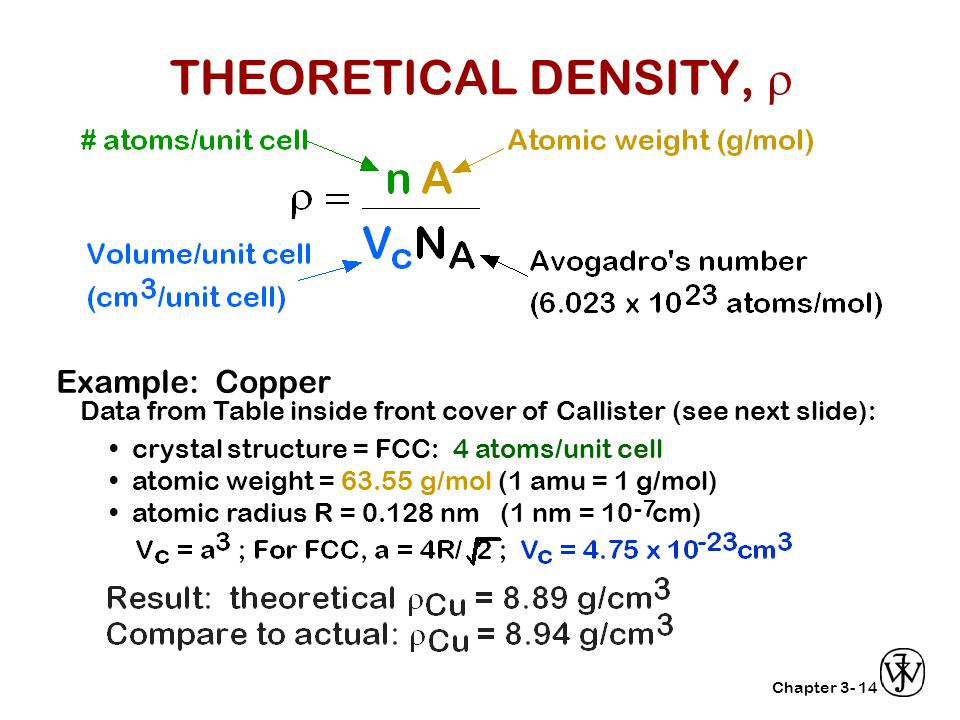 THEORETICAL DENSITY, r Example: Copper