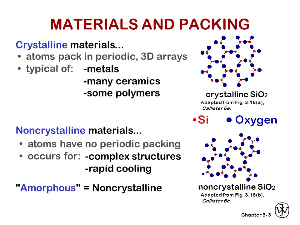 MATERIALS AND PACKING Crystalline materials...